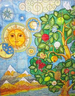 Панно Мировое дерево